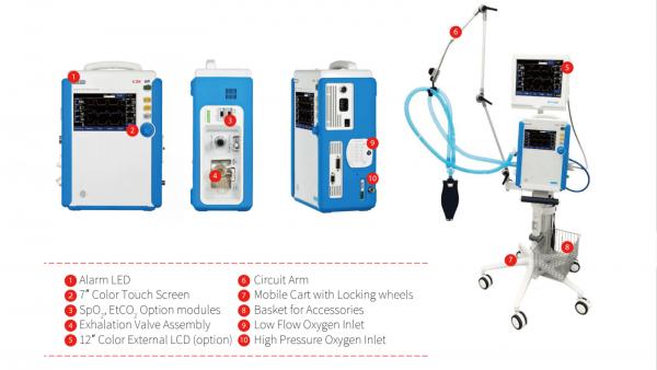 Ventilator adalah alat penunjang sebagian atau seluruh proses ventilasi pasien untuk mempertahankan oksigenasi atau pernapasan.