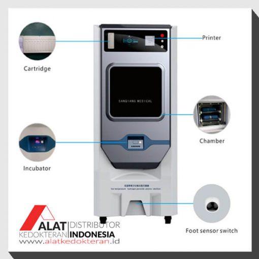 Fitur H2O2 Plasma Sterilizer Dengan Cassette SQ-D-220